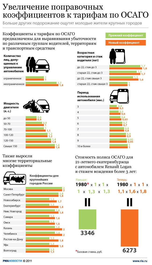 юридическая инфографика 023