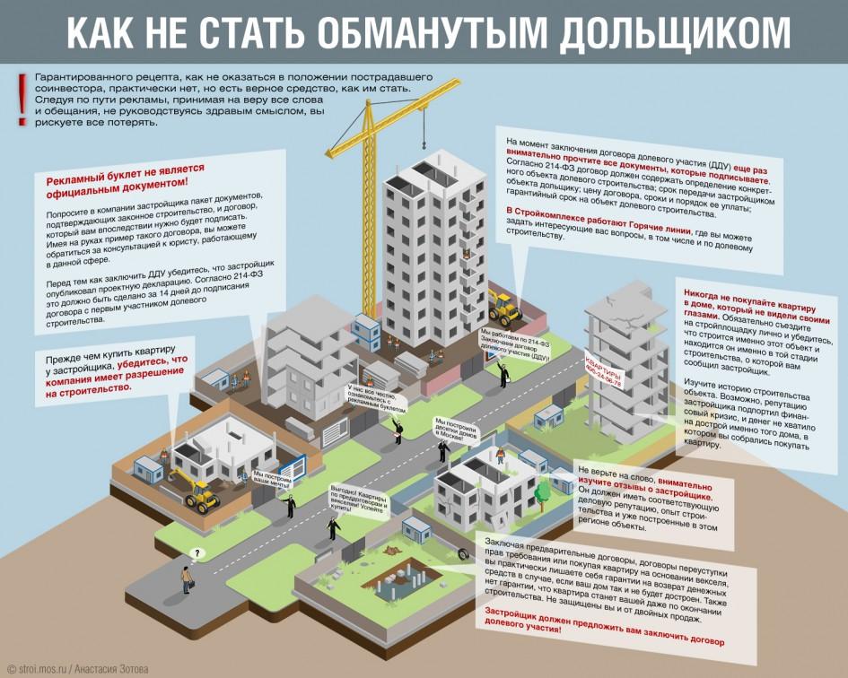 """""""Как не стать обманутым дольщиком"""" от stroi.mos.ru"""