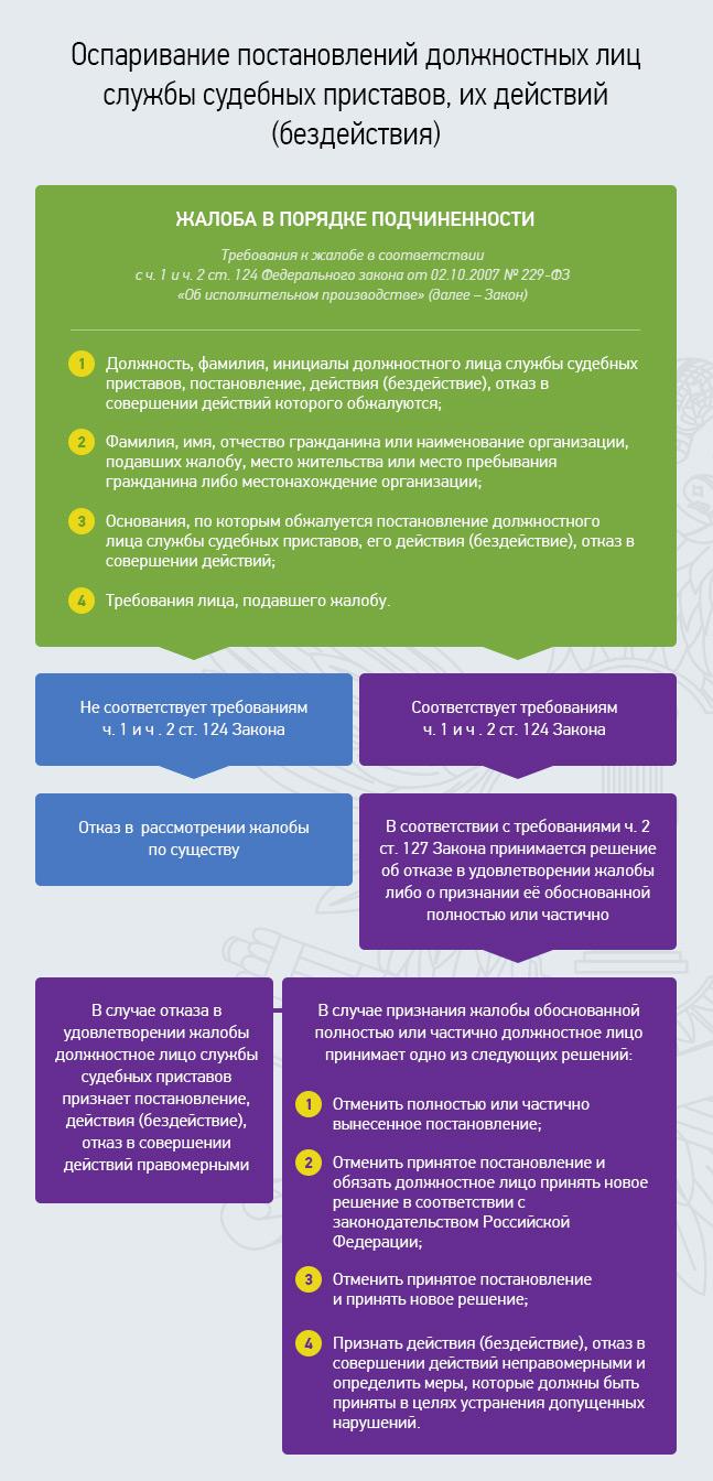 юридическая инфографика 031 (6)