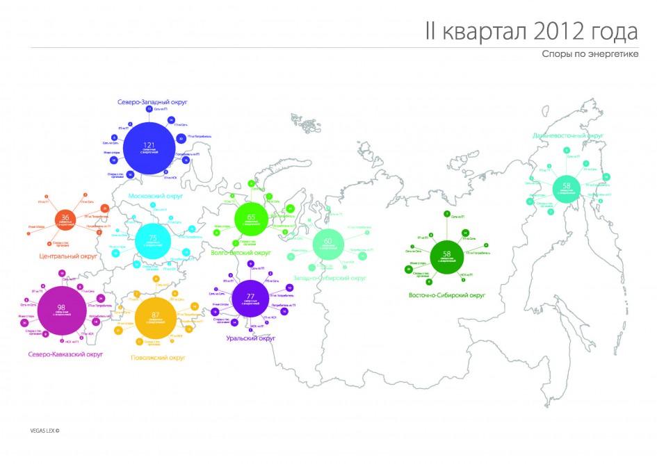 """""""Споры по электроэнергетике"""" от vegaslex.ru"""