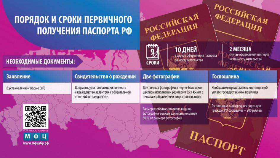 """Порядок и сроки первичного получения паспорта РФ"" от мфцкбр.рф"