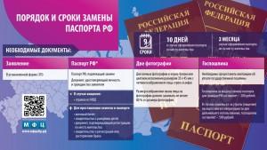 """""""Порядок и сроки замены паспорта РФ"""" от мфцкбр.рф"""
