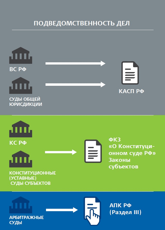 юридическая инфографика 047