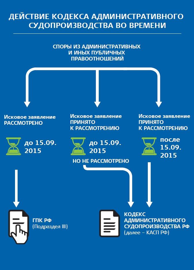 юридическая инфографика 050