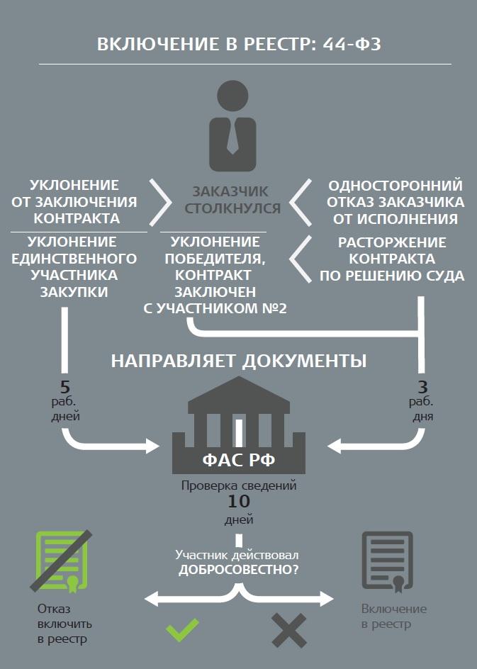 юридическая инфографика 051