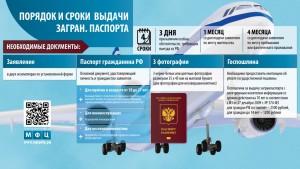 """""""Порядок и сроки выдачи заграничного паспорта"""" от мфцкбр.рф"""
