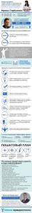 """""""Инфографика новый тренд в современном мире бизнес-коммуникаций"""""""