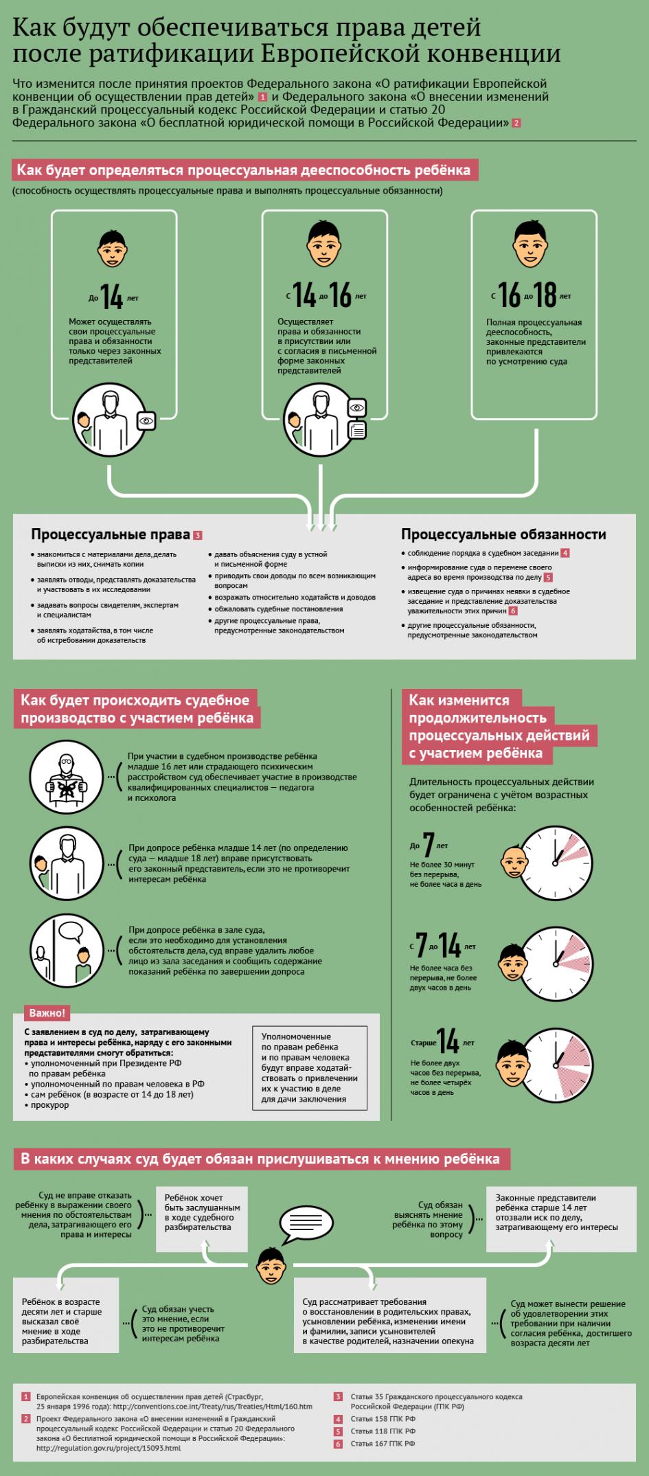 юридическая инфографика 080