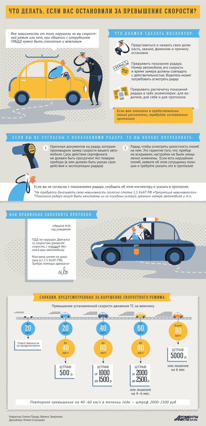 """""""Что нужно делать, если вас остановили за превышение скорости"""" от aif.ru"""