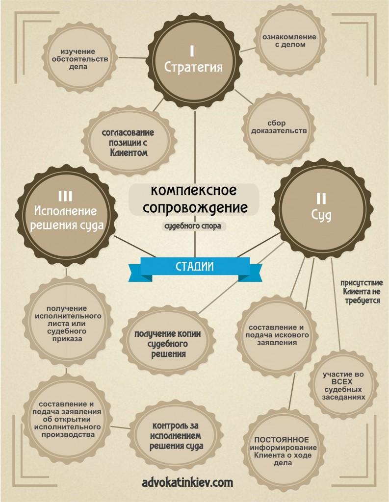 юридическая инфографика 5