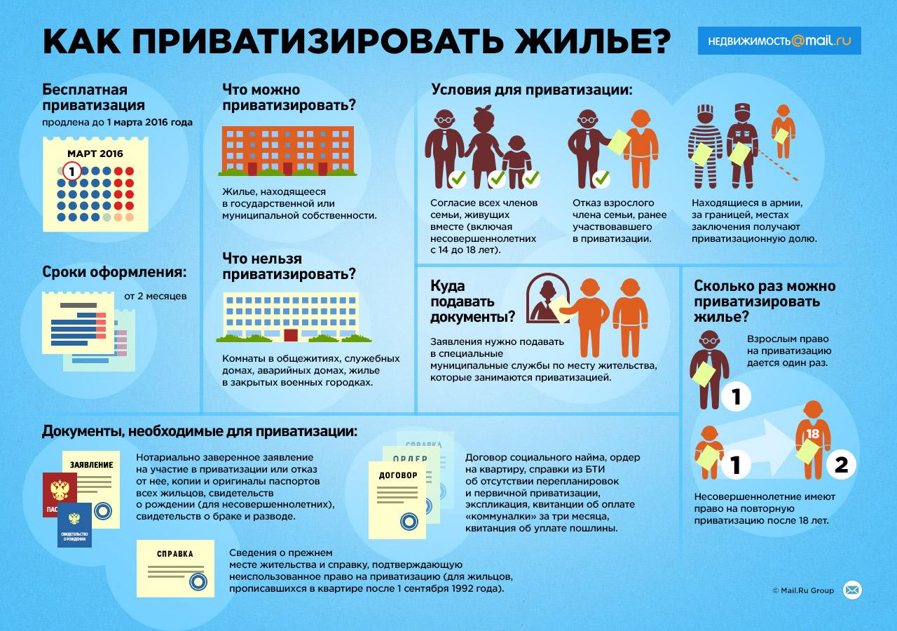 Как приватизировать квартиру пошаговая инструкция 2018 году в москве