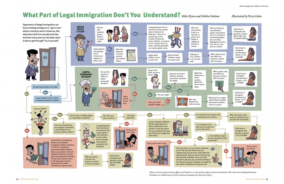 """What part of legal immigration don't` you understand?"""