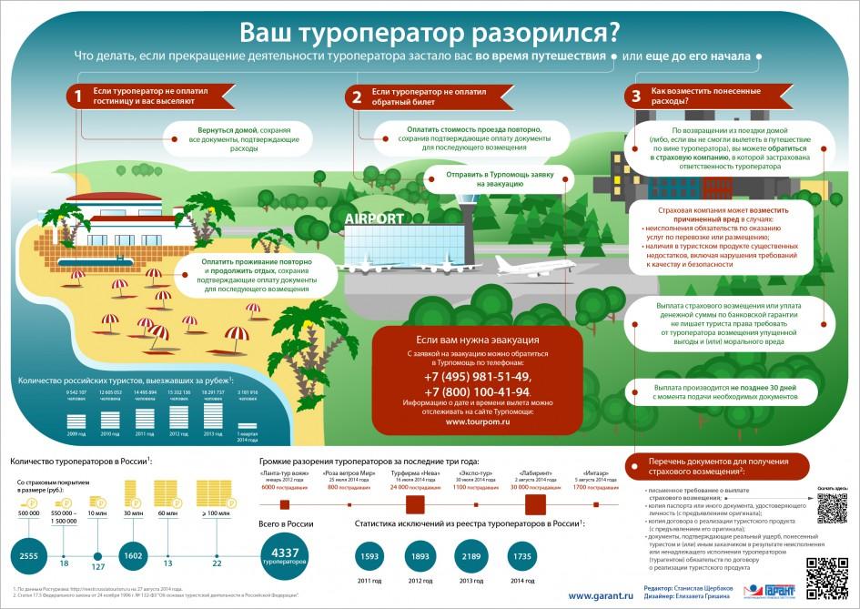 """""""Ваш туроператор разорился?"""" от garant.ru"""