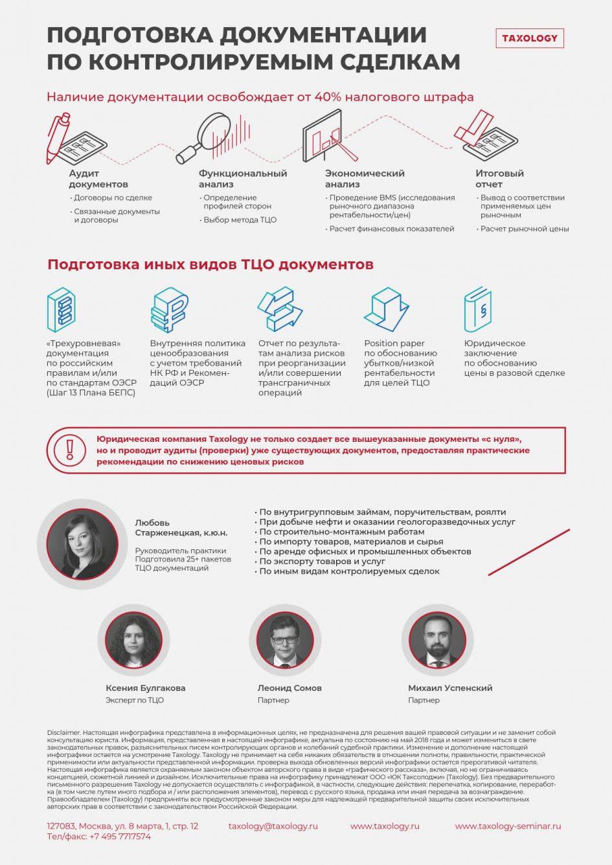 «Подготовка документации по контролируемым сделкам» от taxology.ru