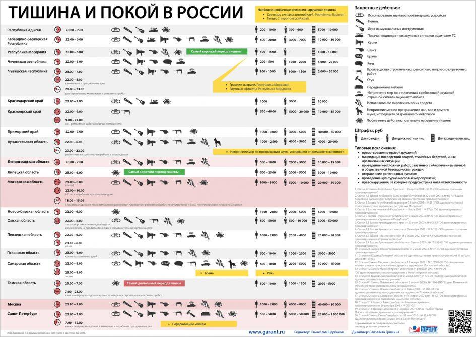 «Тишина и покой в России» от Гарант