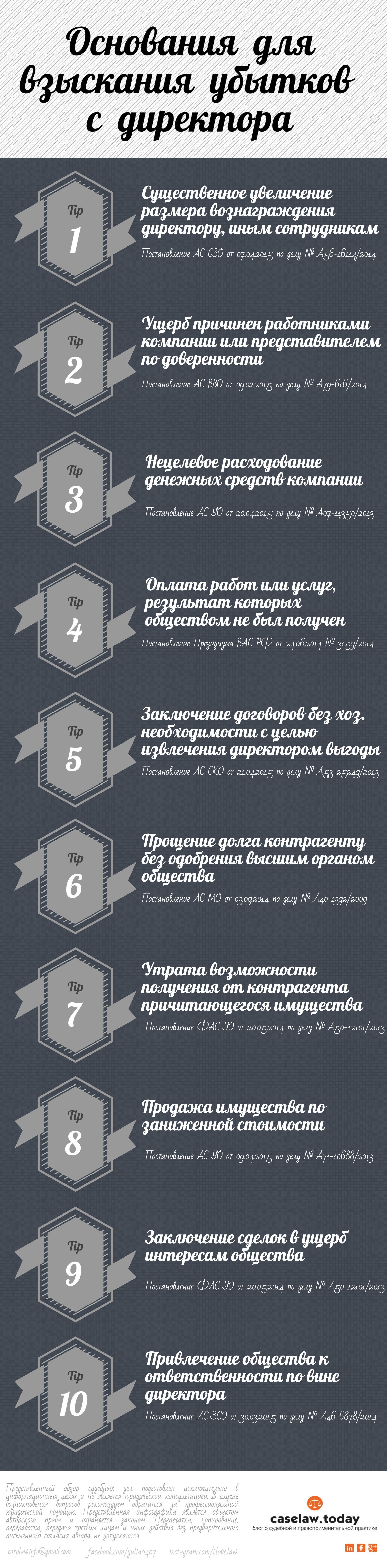 Osnovaniya_4311824_17293091