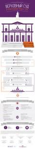 """""""Верховный суд и арбитражный процесс в 2014"""" от kiaplaw.ru"""